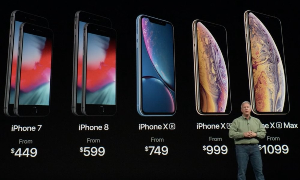 Apple iPhone Xs, Xs Max and XR (2018)