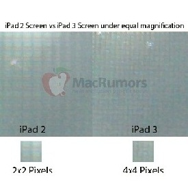 335264-ipad-3-retina-display.jpg