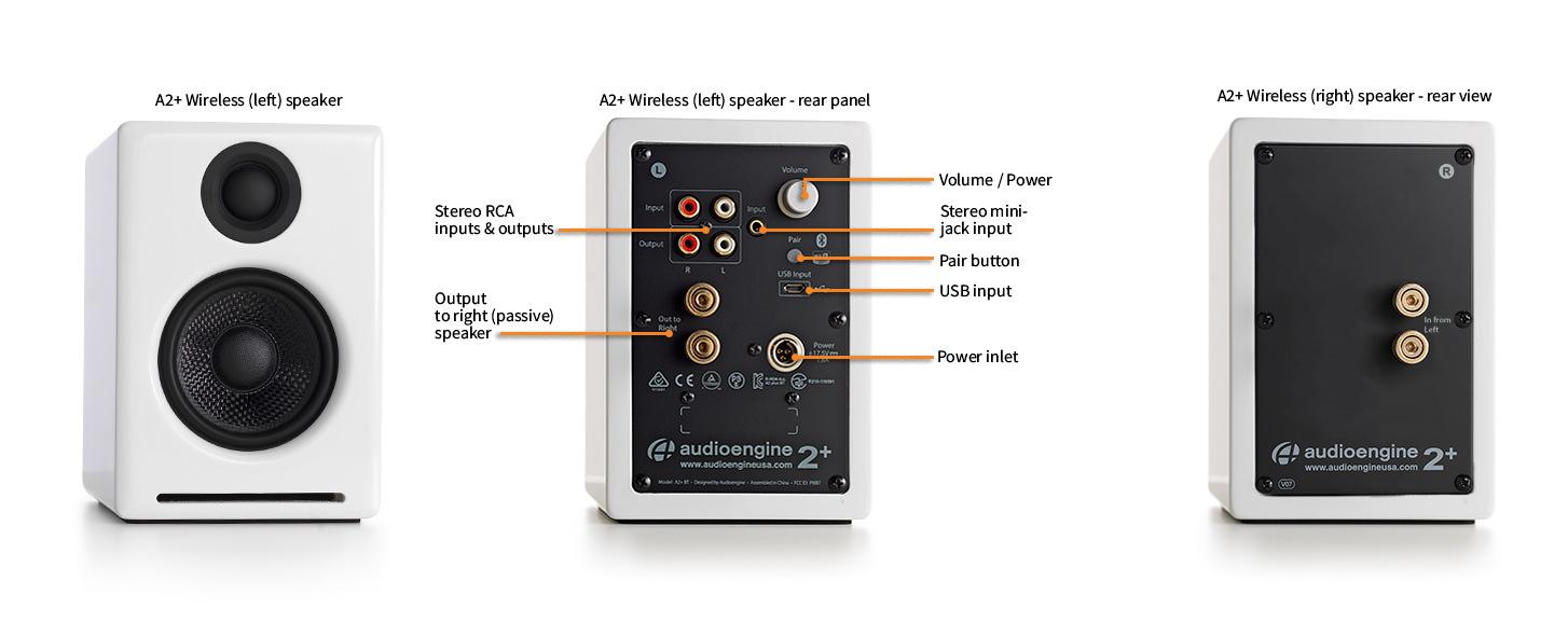 Audioengine A2+ Wireless Desktop Powered Speakers in White front / back views