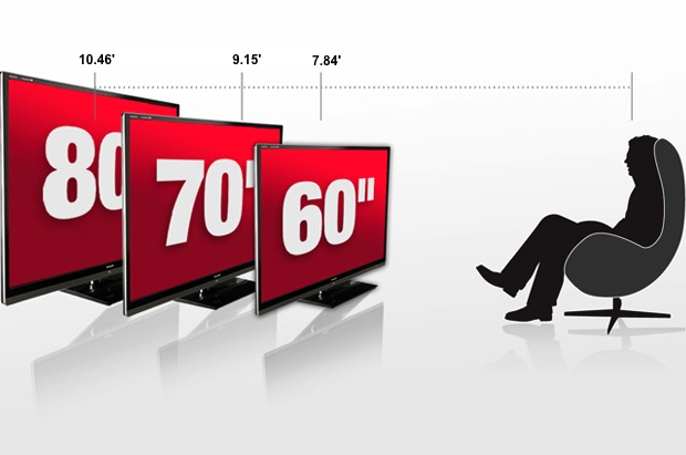 Optimal Hdtv Size And Viewing Distances Ecousticscom