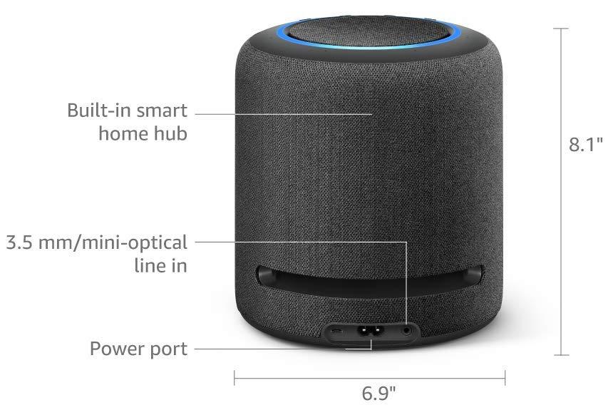 Amazon Echo Studio Labeled Back View