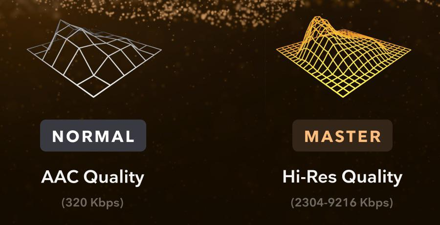 Normal Quality vs. Master Quality Music
