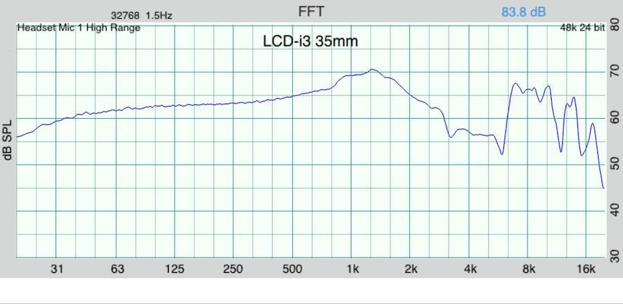 Audeze LCDi3 In-ear Headphones Frequency Response Graph 3.5mm