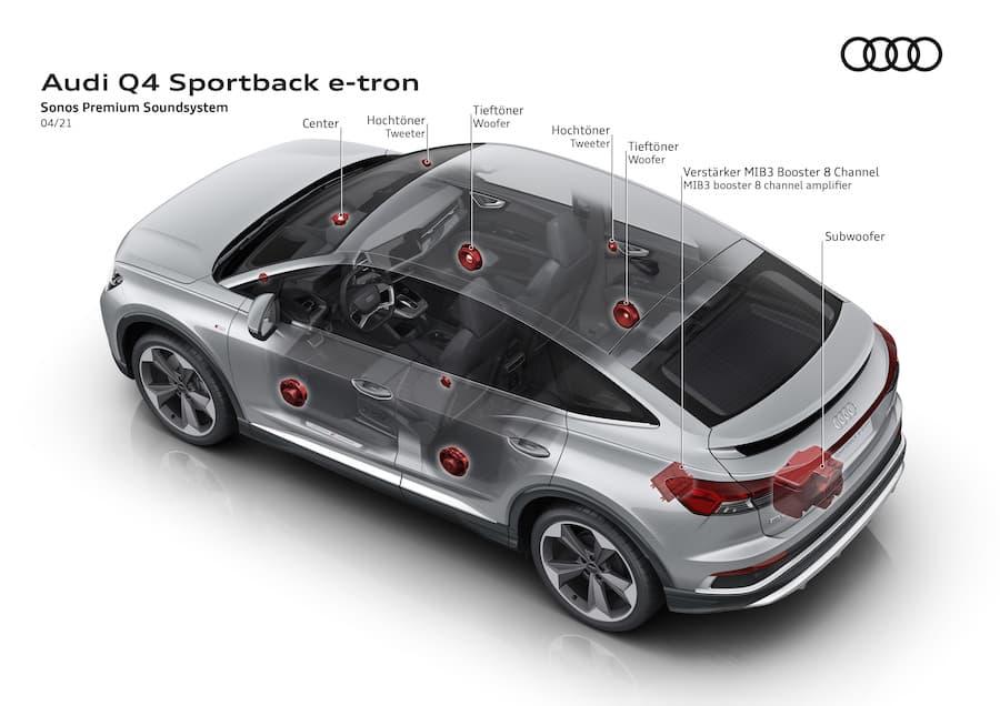 Audi Q4 Sportback e-tron Sonos Sound System