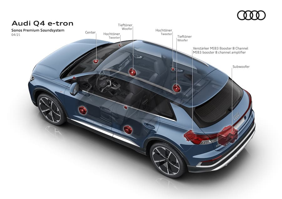 Audi Q4 e-tron Sonos Sound System
