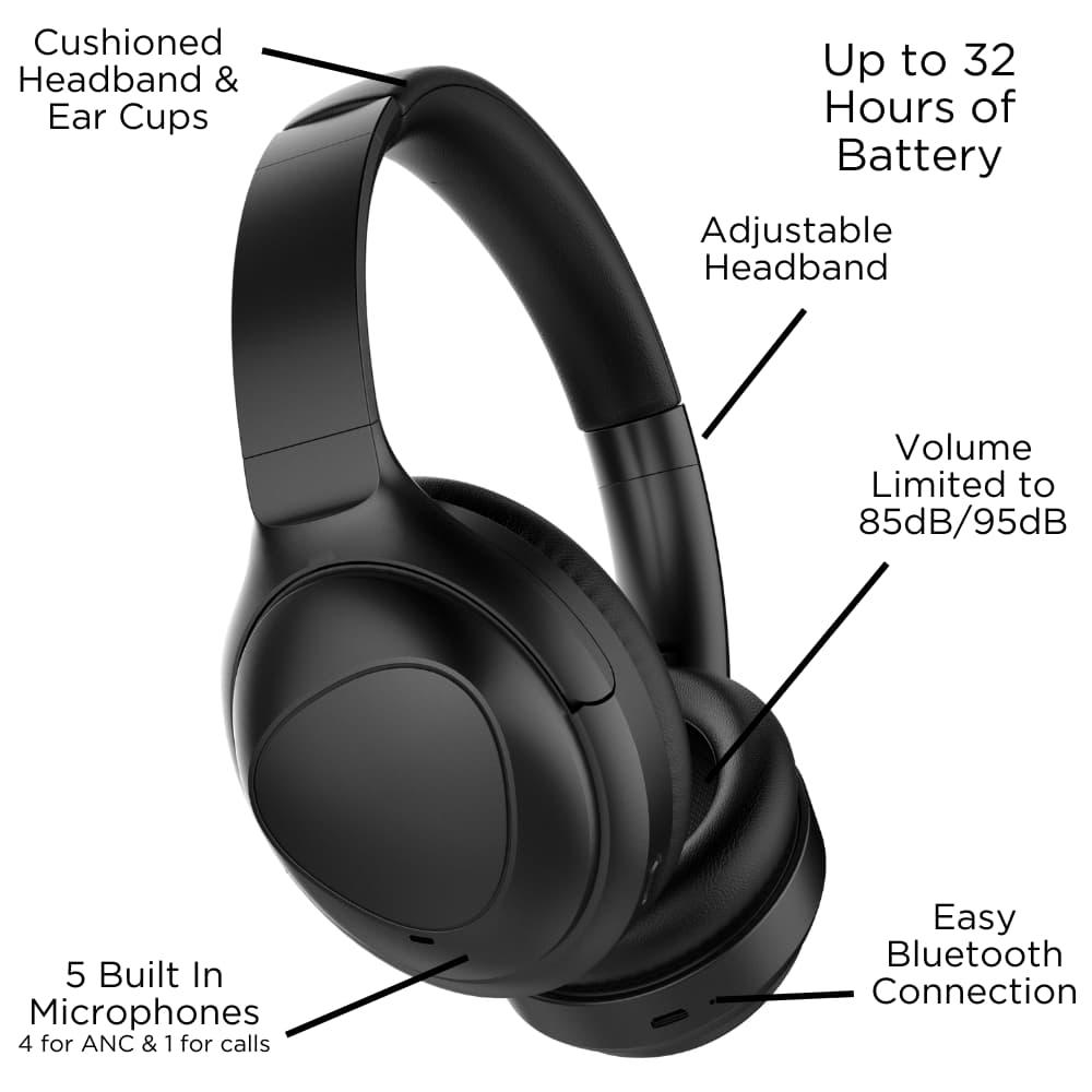 PuroPro Wireless Noise Cancelling Headphones Functions
