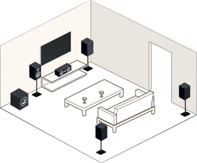 DTS Play-Fi Full Discrete 5.1 Home Theater Speaker System