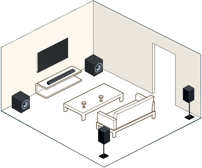 DTS Play-Fi with TV Soundbar, Dual Subwoofers and Surround Speakers