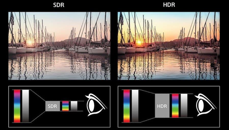 Sony SDR vs HDR ABC TV