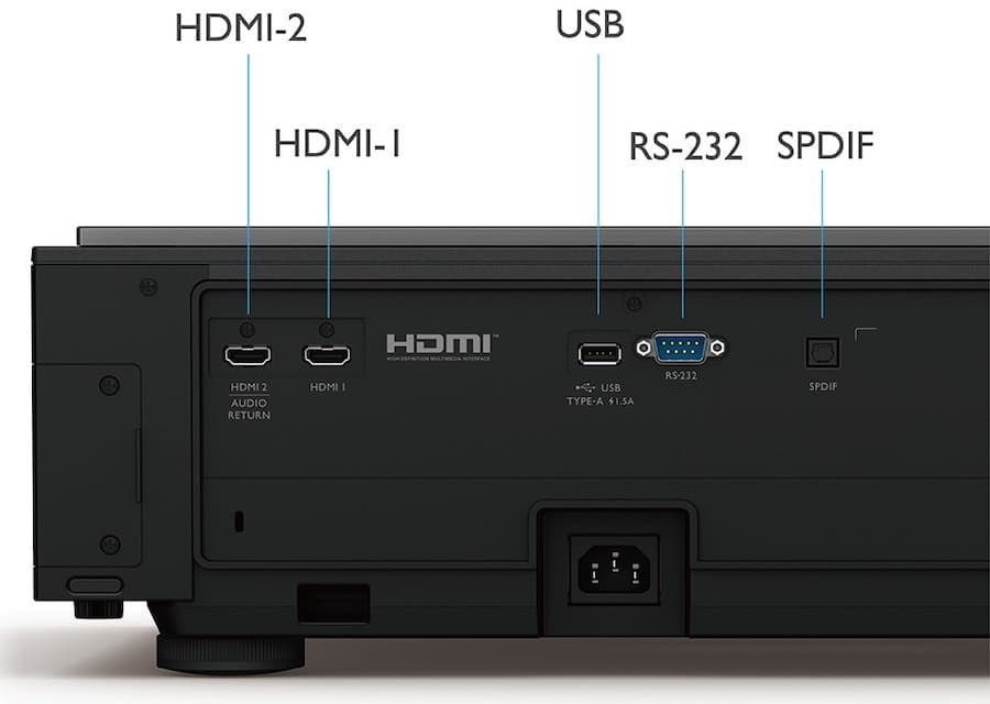 BenQ V7050i Laser TV Projector Inputs