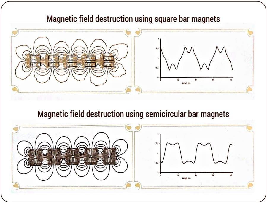 Semicircular Magnet Array Compare