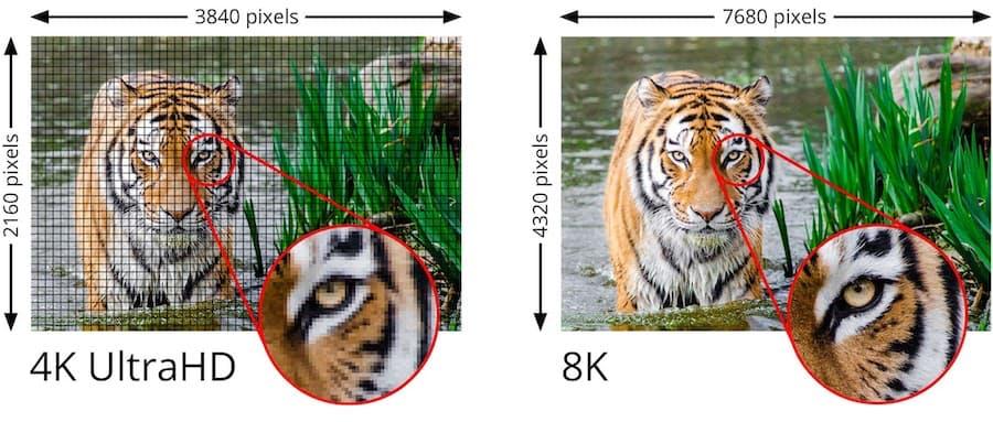 4K vs. 8K Pixel Size Comparison