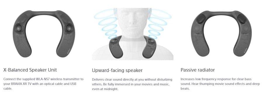 Sony SRS-NS7 Wireless Neckband Speaker Features