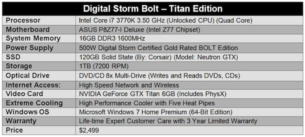 Digital Storm Bolt Titan Edition Specifications