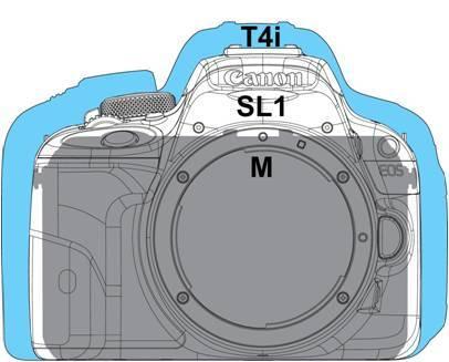 Canon SL1, M, T4i Size Compare - front
