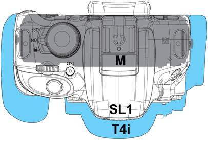 Canon SL1, M, T4i Size Compare - top