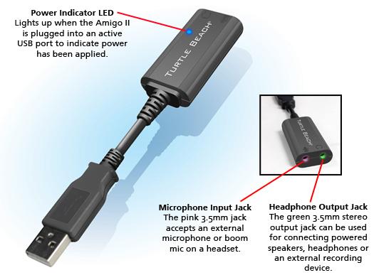 Turtle Beach Amigo II and Micro II USB Sound Adapters ...