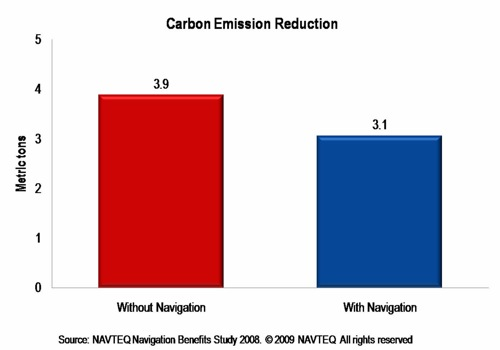 NAVTEQ EMISSION REDUCTION