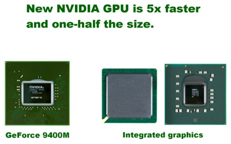 NVIDIA CORPORATION GEFORCE