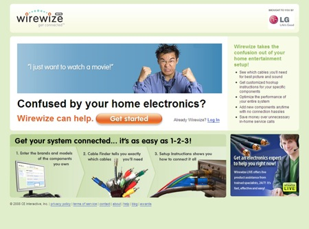 LG ELECTRONICS USA WIREWIZE
