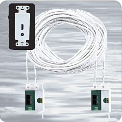 EM HDMI-PG2