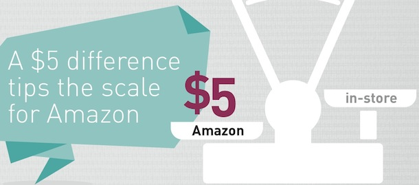Amazon $5 Advantage