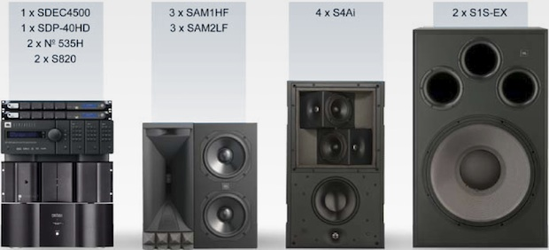 Jbl Sound System >> Synthesis One Array ML Premier Home Theater Speaker System