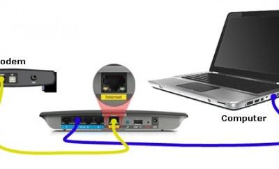 192.168.1.1 router setup